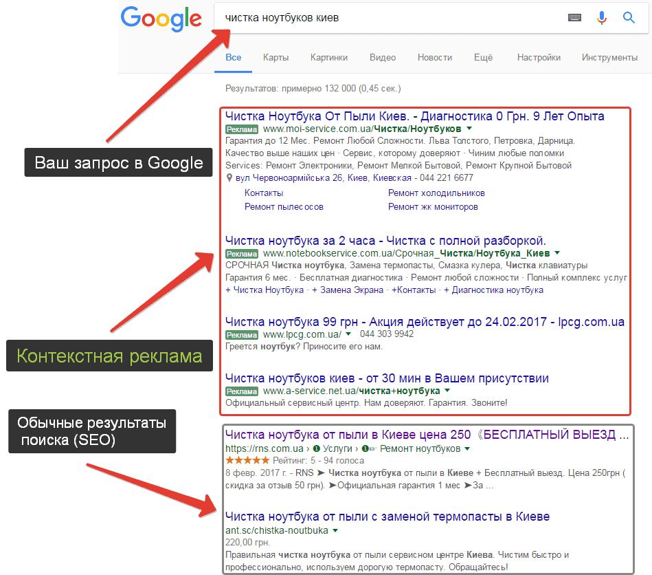 Настройка контекстной рекламы в Google и Yandex