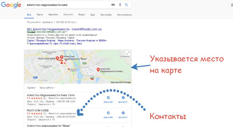 результаты поиска на картах google