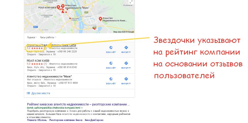 Рейтинг компаний в Google Мой Бизнес