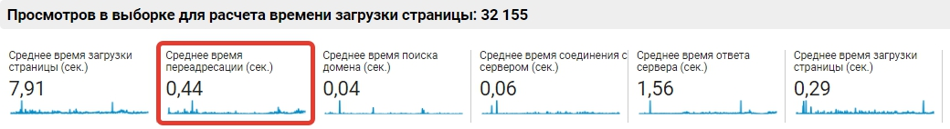 Взять в долг 1000 рублей на карту срочно без проверки